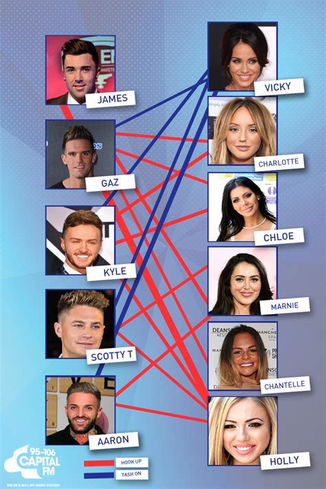 has with we definitive proof that everyone in geordie shore has slept with one another