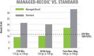 308 vs 300 win mag ballistics chart motorcycle review