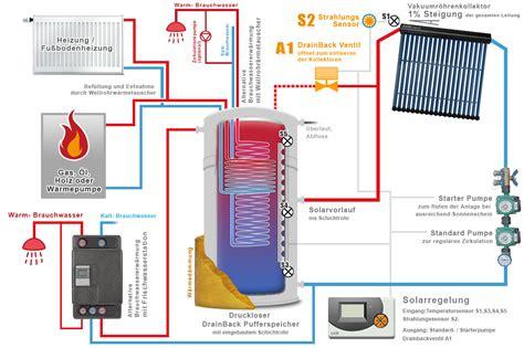 runtal heizung pufferspeicher entl 252 ften klimaanlage und heizung