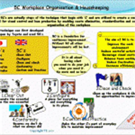 5s Training Lean Manufacturing Tools 5s Sinhala Powerpoint Presentation