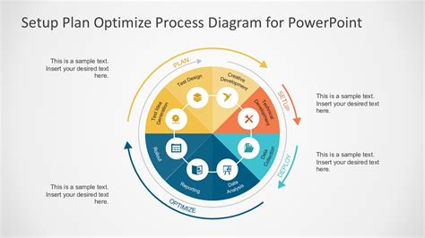 powerpoint template process 8 steps circle chart powerpoint diagrams slidemodel