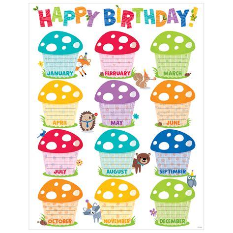 Calendã Escolar Fcup Happy Birthday Chart Woodland Friends Ctp5281