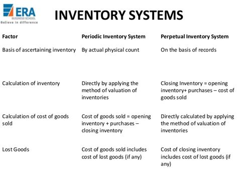 Tools And Techniques Of Inventory Management Mba by Inventory Management A Ppt For Pgdm Mba