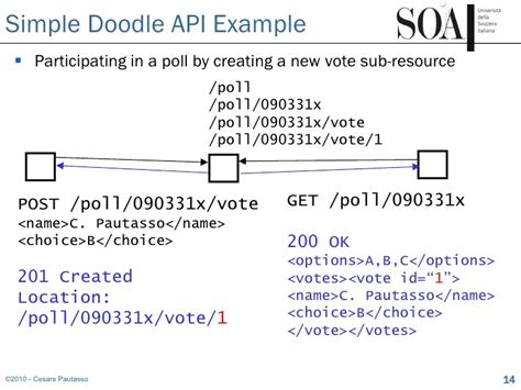 doodle poll for voting soa2010 soa with rest