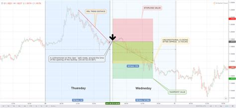 Mba In New Zealand Quora by What Are Some Intraday Trading Strategies Quora