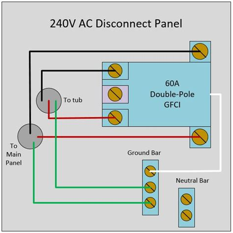electrical   wire   disconnect panel  spa    require neutral home