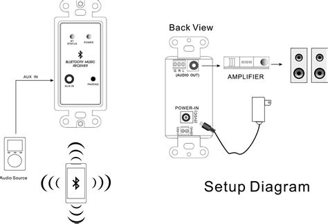 wire diagram for ceiling speakers wiring diagrams