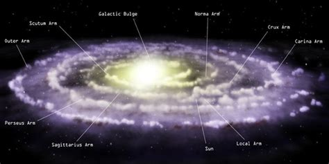 fakta mengejutkan galaksi bima sakti  bikin
