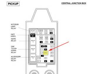 2000 f250 7 3 fuse diagrams html autos post