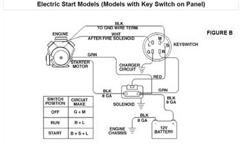 wiring diagram for powermate generator get free image