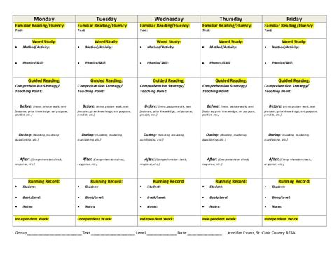 Template for guided reading lesson plans