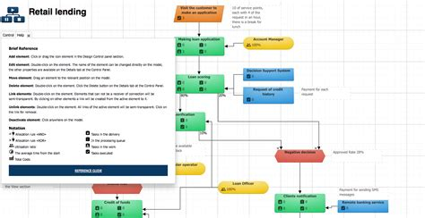 process design tools business process simulator free tool to diagram