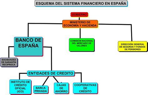 sistema europeo de bancos centrales 3 los intermediarios financieros