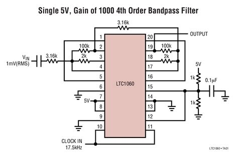 high frequency cmos switched capacitor filters ltc1060 universal dual filter building block linear technology