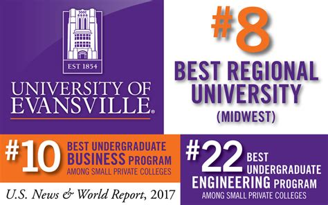 Top Mba Progras In The Midwest by News Schroeder School Of Business Of Evansville