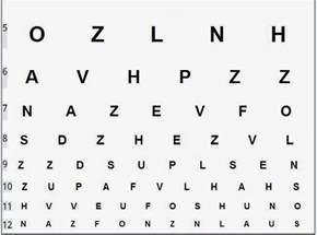 test oculistico pin tabella test di cooper on