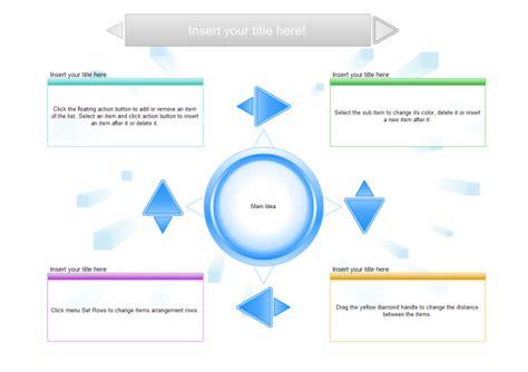 Floor Plan Symbols Chart core competencies free core competencies templates