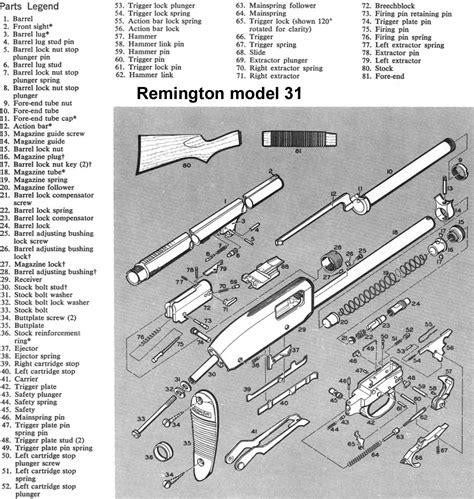 remington 870 diagram remington model 870 parts diagram remington get free