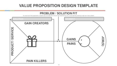 Innovators Canvas Template Value Proposition Design Template