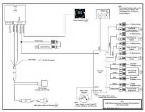 xvs95ce diagrams cvvmax s garage