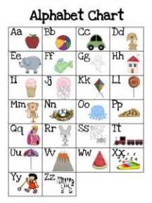 printable alphabet chart for toddlers let s celebrate mrs kilburn s kiddos is turning 3 mrs