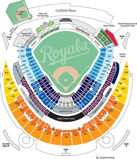 royals ticket group pricing kansas city royals