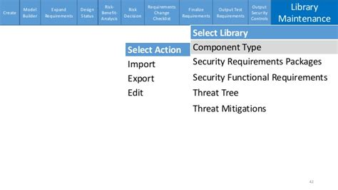 Exsport Cosac enumerating software security design flaws throughout the