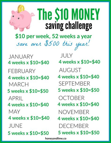 one year savings challenge monthly savings challenge calendar template 2016