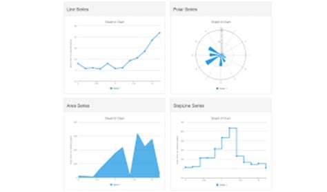 bootstrap templates for graphs bootstrap templates page 2 prepbootstrap