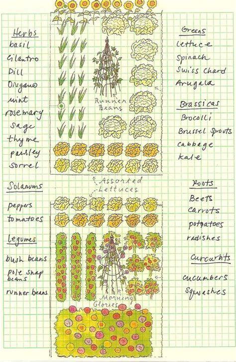 143 Best Images About Au Potager Cuisine On Pinterest Vegetable Garden Menu