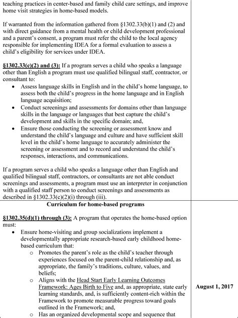 Subchapter J Outline subchapter j outline dish installer cover letter