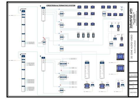 Crestron Visio Wiring Diagrams 30 Wiring Diagram Images Arsip