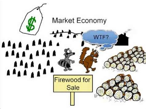 economic systems (not kid approved).mp4 youtube