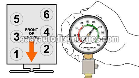 cadenas vélo test part 1 how to test engine compression gm 2 8l