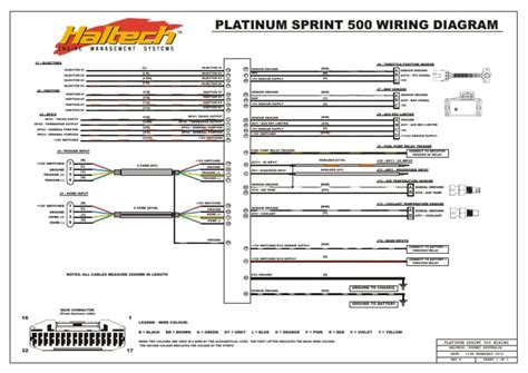wiring diagram free diagrams pictures on tools