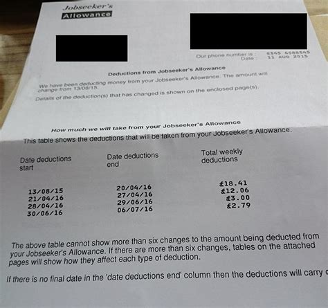 Loan Deduction Letter so again what exactly is the planned end for in