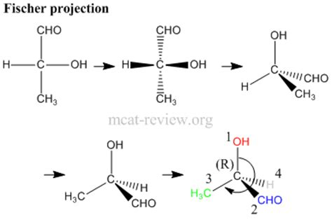 r s configuration carbohydrates the covalent bond mcat review