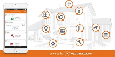 how alarm systems work all about your security