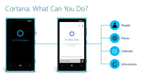 cortana what is your number hey cortana