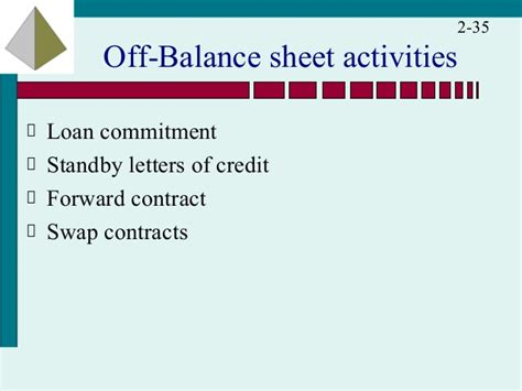 Commitment Letter Of Credit Functions Of A Commercial Bank