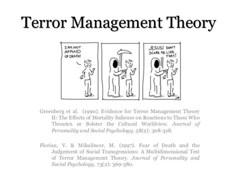 Home Design Tips 2014 terror management theory a paradigm overview