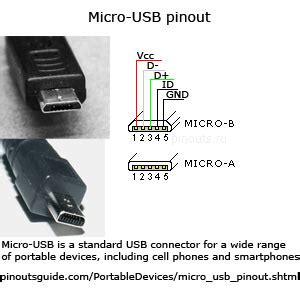 micro usb connector pinout diagram pinouts ru