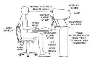 Office Desk Ergonomics Diagram S D Ergonomics