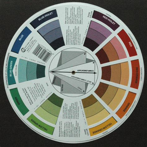 color wheel paint color wheel paint casual cottage