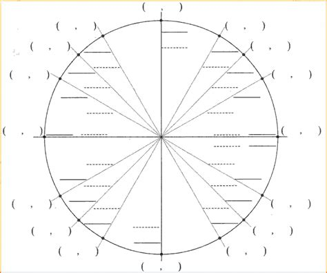 Unit Circle Worksheet