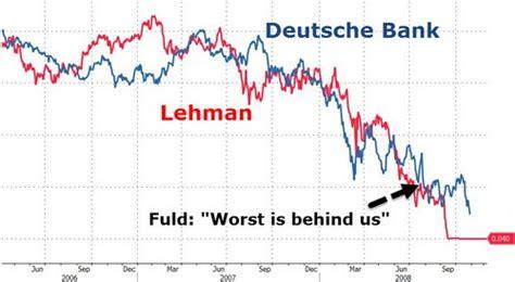deutsche bank celle une deutsche bank en bien mauvaise posture hashtable