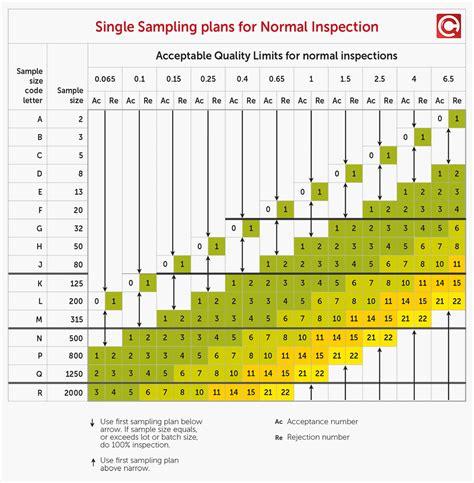 Standard Fenstergrößen Tabelle by Standardy W Inspekcjach Produkt 243 W Asia Quality Focus