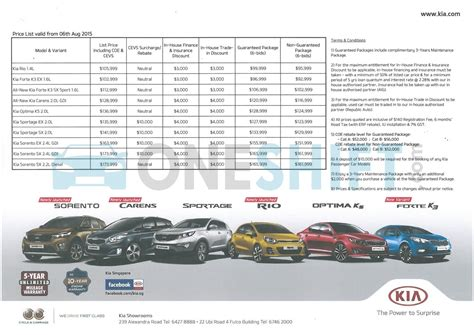 Kia Motors Pricelist Kia Singapore Printed Car Price List Oneshift