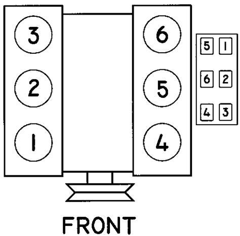 8 cylinder engine diagram 8 cylinder engine firing order 8 free engine image for