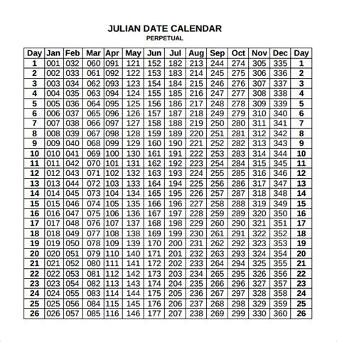 sample julian calendar templates     sample templates